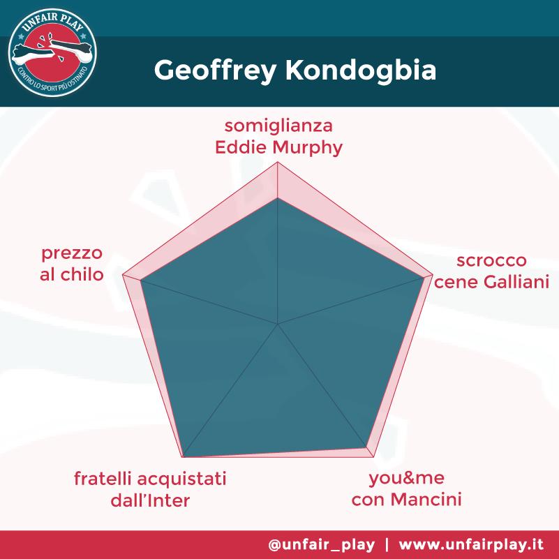 PG_Geoffrey Kondogbia-1